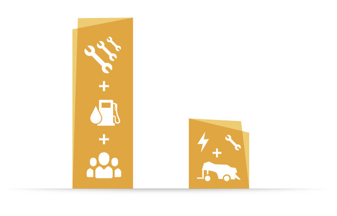 TURFLYNX'S driverless and autonomous mower drastically reduces maintenance costs on golf course's fairways